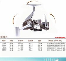 All metal MegaTron Saltwater Spinning Reels Fishing Reels Over 30 LB Carbon Drag