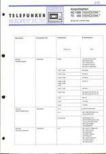 Telefunken Original Service Manual für HC 1500 / TC 450