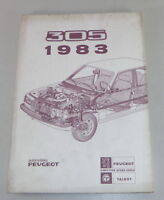 Technical Description+Data Peugeot 305 Stand 1983