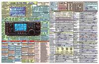 ICOM IC-746 PRO AMATEUR HAM RADIO DATACHART 8 1/2 x 11 GRAPHIC INFORMATION