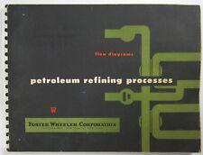Vtg Oil Well Refining Flow Diagrams Petroleum Refinery Plant Foster Wheeler 1955