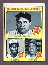 1973 Topps Hank Aaron/ Willie Mays/ Babe Ruth #1 Baseball Card