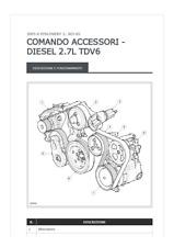 MANUALE OFFICINA Land Rover DISCOVERY 3 2.7 TDV6 PDF ITALIANO UFFICIALE