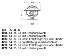 Thermostat Kühlmittel - Wahler 4253.87D