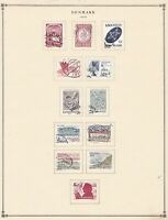 Denmark stamps (only), small collection from 1979 - 1981, mint/used, SCV $36