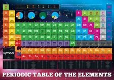 periodic table of the elements Fabric Art Cloth Poster 20inch x 13inch Decor 16