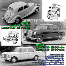 Mercedes OM636 OM621 Diesel Engine Service Manual 170D 180D 190D w120 w121 w191