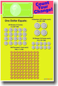 Count Your Change -  Math POSTER