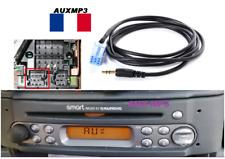 Auxiliaire SMART FORTWO 450 AUTORADIO GRUNDIG  ENVOI DE FRANCE EN suivi