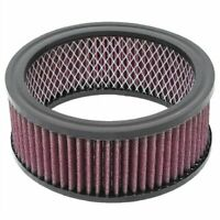 RPC R2132 Round Washable Air Cleaner Element