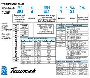 "Tecumseh Model MAGNETIC Chart 6""x5"""