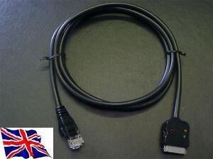 iPad iPhone RS232 Cisco RJ45 Console cable