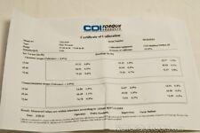"CDI Torque Products 401SM 1/4"" Torque Screwdriver 5-40 In Lb"