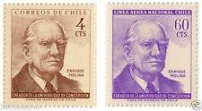 Chile 1964 #673-74 Enrique Molina Creador Universidad de Concepcion MNH