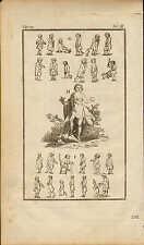 rev john caspar lavater 1797 physiognamy plate. profiles of whole length boys