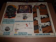 affiche scolaire ecole rossignol la laine et la houille mineur de fond