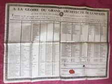 290818 - AFFICHE FRANC MACONNERIE Grand Orient de France MEAUX 1805 Révolution