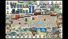 HISTORY OF WORLD WAR II Poster - Timeline, Players, Maps, Photography, +
