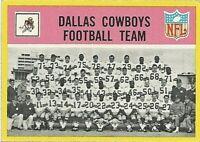 Dallas Cowboys Team Card 1967 Philadelphia Gum Co. Football Card #49