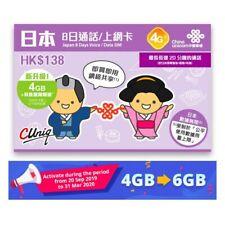 4G LTE China Unicom Japan 8 Days 6GB Data SIM w/ 20 minutes voice call SoftBank