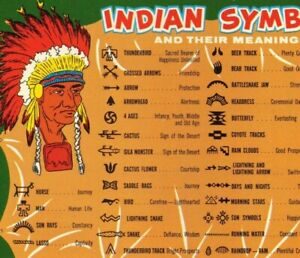 American Indian Symbols Their Meanings Signs NOS Unposted Ephemera Postcard