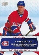2008-09 Montreal Canadiens Centennial Career Leaders Chris Nilan #239