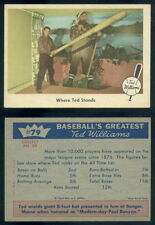 (49856) 1959 Fleer 79 Ted Williams-Where Ted Stands Red Sox-EM