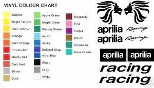 DECAL STICKER GRAPHICS APRILIA RS 50 125 250 1000 mille