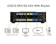NEW Cisco SPA122 ATA with Router - VoIP Adapter