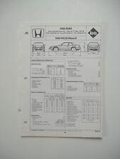 fiche technique Régla'tech  L'EXPERT AUTOMOBILE - HONDA PRELUDE 1983