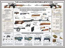 18x24 Russian Training Poster AK Kalashnikov 7.62x39 7.62x54r svd tigr dragunov