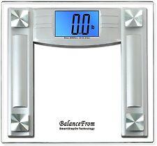 Digital Bathroom Scale 4.3