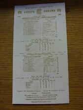 04/06/2002 Cricket Scorecard: Middlesex Crusaders v Hampshire Hawks [Norwich Uni