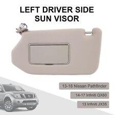 RH Tan, Left Side SAILEAD Left Driver Side Sun Visor with Light for 2013 2014 2015 2016 2017 2018 Nissan Pathfinder and 2014-2017 Infiniti QX60 Tan