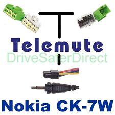 T78586 Telemute for Nokia CK-7W: S60/V70/S80 Dolby