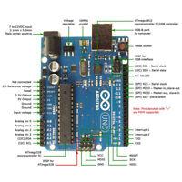 DIY Development Board For ARDUINO UNO R3 ATmega328 PATmega16U2 with USB Cable