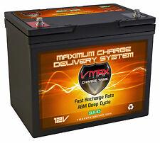 SLR85 SLA 12v rechargeable VRLA AGM battery for solar panel,wind,smart charger