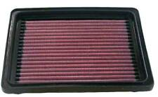 NEW - OUT OF BOX - K&N 33-2143 Performance High-Flow Replacement Air Filter