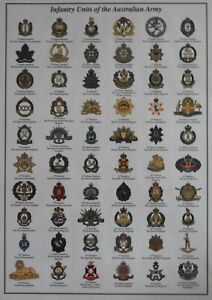 Units of the Australian Army