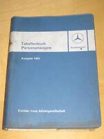 Mercedes Benz Tabellenbuch  1963 - 190 SL-300 SL-300 d - 300 SE Coupe Cabrio etc
