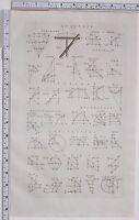 1788 Antico Stampa Analisi Conchilis Osculum Raggio Vari Diagrammi Tangente