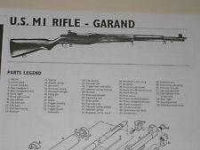SPRINGFIELD M1 GARAND RIFLE EXPLODED VIEW