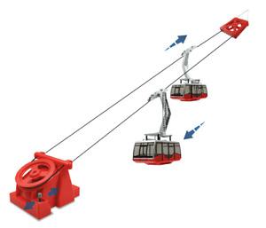 Jägerndorfer  Seilbahn, Pendelbahn, rot mit 2 Gondeln, elektrisch M:1/32  NEU