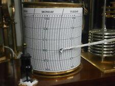 "Barograph ""CHARTS MILLIBARS"" 52+ PAPERS 1 YEAR Graded Stock part barometer clock"