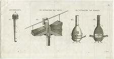 Antique Print-COOLING SAIL-EXTRACTOR-FIREBOX-FORFAIT-Bakker-ca. 1790