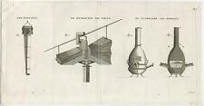 Antique Print-COOLING SAIL-EXTRACTOR-FIREBOX-FORFAIT-Bakker-ca. 1790