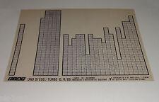 Microfich Catalogo parti di ricambio FIAT UNO DIESEL-TURBO D. R/89 60331645
