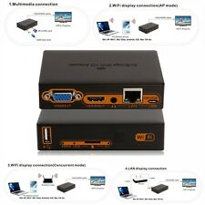 Hot WiFi HD Adapter PC to HDMI VGA HDTV converter transmitter Airbridge Wireless