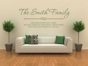 PERSONALISED Family Wall Art  & Quote, Wall Sticker, Decal, Modern Transfer