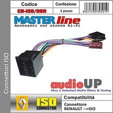 CONNETTORE ISO AUTORADIO RENAULT GRAND SCENIC DAL 2004 AL 2009. ADATTATORE RADIO